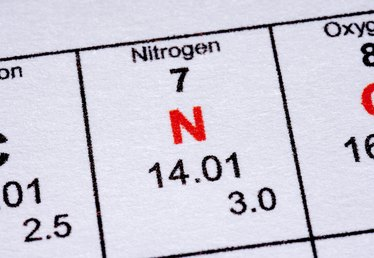 How to Test for Nitrogen in Water