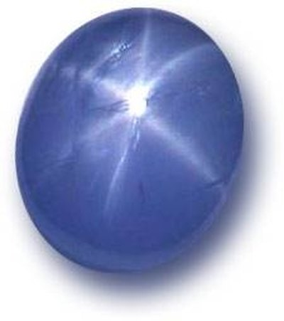 Facts About Star Sapphires