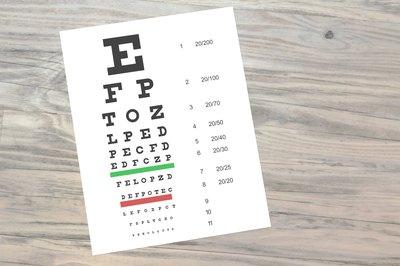 contact lense prescription how to read