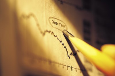 Studying stock charts may help you make better investment decisions.