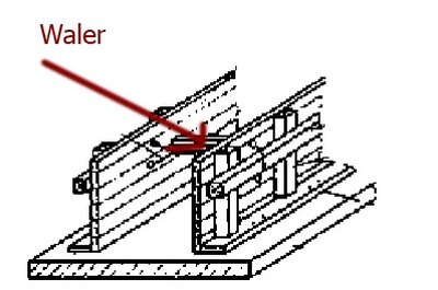 A waler supports the top of the forms.