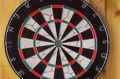 Each numbered wedge scores, double points, darts, the outer ring