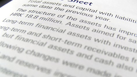 List of Assets in a Business