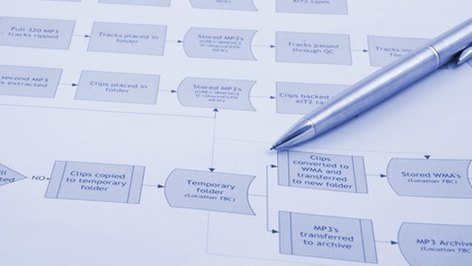 What Are the Benefits of Business Process Mapping?