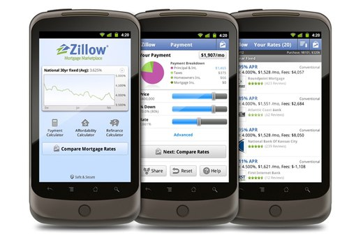 Zillow Mortgage Marketplace
