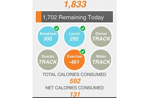 Livestrong MyPlate (Free)