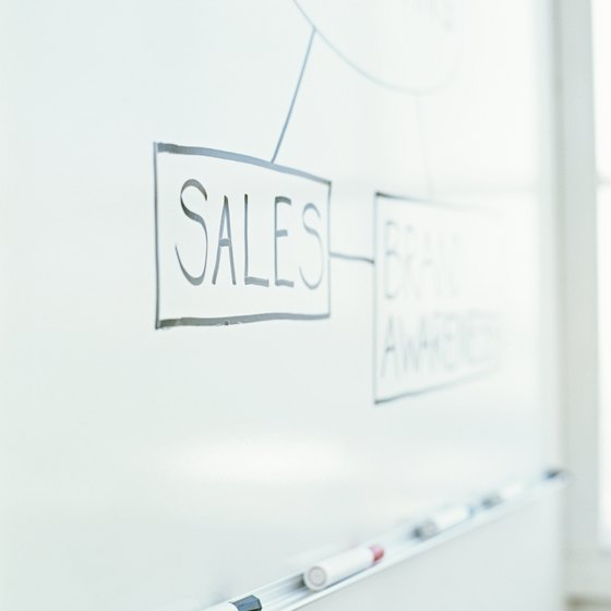 A sales plan sets objectives for the sales force.