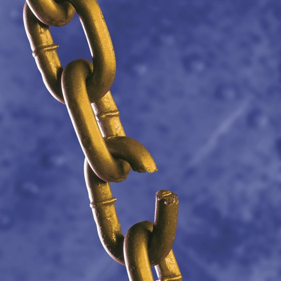 Examine all the links in the SWOT analysis chain.