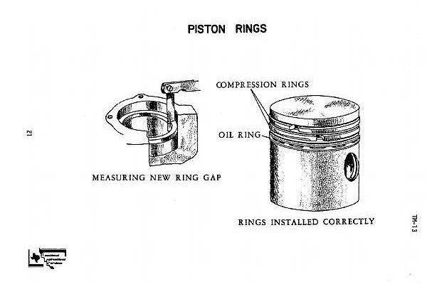 Top Line Piston Rings
