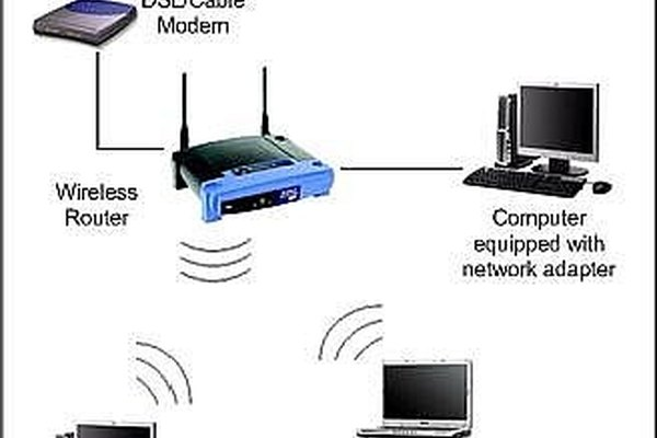 how to set up a home wireless network it still works giving old tech a new life. Black Bedroom Furniture Sets. Home Design Ideas