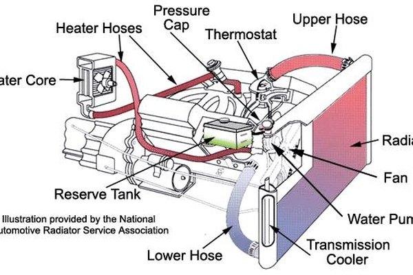 Clean Car Radiator X