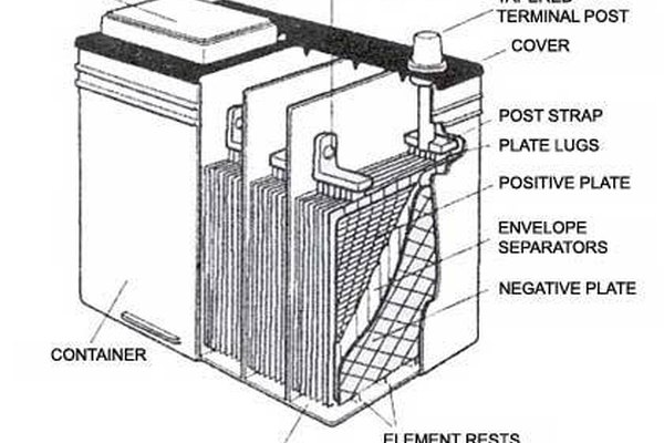 how to fix a lead acid battery