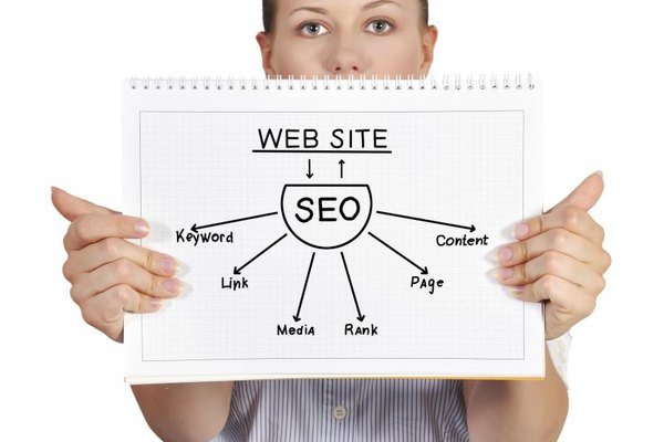 Effective SEO is more than just keywords, it's paying attention to natural speech patterns and creating outstanding content.