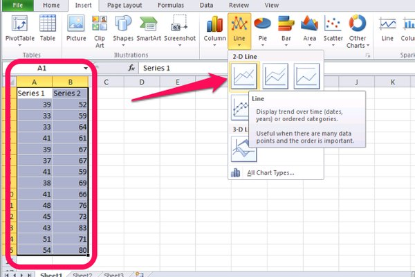 When you select Line in the Charts section of the Office Ribbon's Insert tab, you're presented with multiple options for the type of line chart to create.