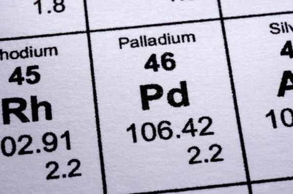 There are several solid reasons for investing in palladium.