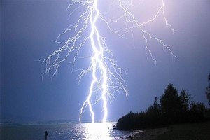 photograph lightning at night