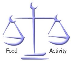 Food versus Activity