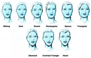 What shape is your face?