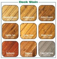 About Wood Stains