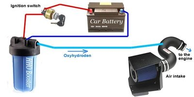 hydrogen conversion kit how to build make