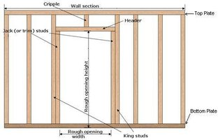 Frame a New Interior Wall & Door Frame