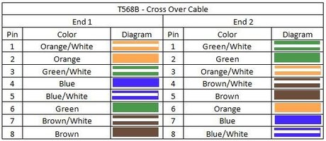 wiring diagram rj45 wiring diagram and schematic couldntaskformore wirings cat6 connection