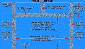 How to build a garage door frame ehow for 10 x 8 garage door rough opening