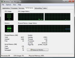 What Is CPU Usage & PF Usage?