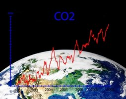 A graphic showing CO2 increases in the atmosphere.