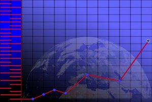 International economics studies the economic interactions of the world's nations.