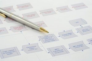 With the right tools, it's easy to create and organizational chart.