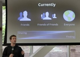 Facebook CEO Mark Zuckerberg announcing changes to the social network.
