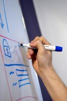 Dry erase markers release easily from hard surfaces, but not from cloth and upholstery.