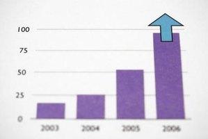 Statistical Purpose