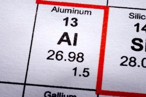 Aluminum as it appears in the periodic table of elements