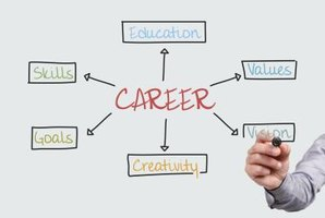 Understanding how people make key career choices helps make sense of the workplace.