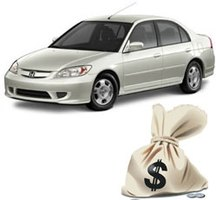 Calculate an Auto Loan