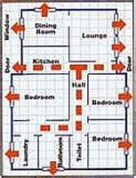 Make a Fire Escape Plan for your Family