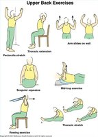 Upper Back Pain Relief Exercises