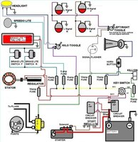 how to automobile wiring diagrams ehow typical automotive diagram