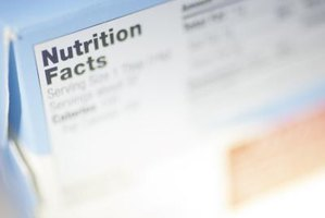 Use Of The Term Natural On Food Labeling Fda Defines