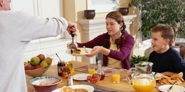 The Importance of Eating Breakfast for Teenagers