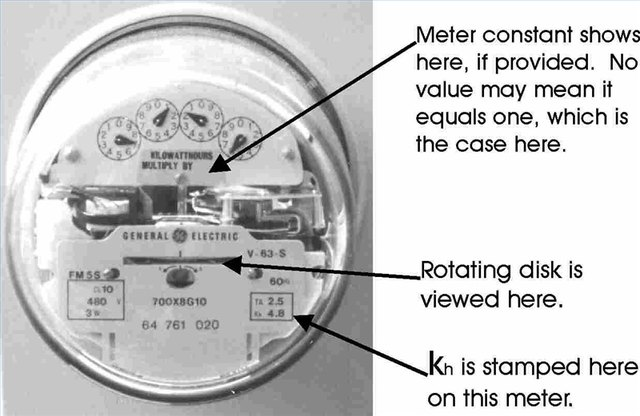Secondary Electric Meter : What are the functions of a current transformer ehow