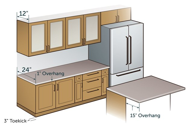 Standard Kitchen Counter Depth with Pictures – Normal Kitchen Counter Height
