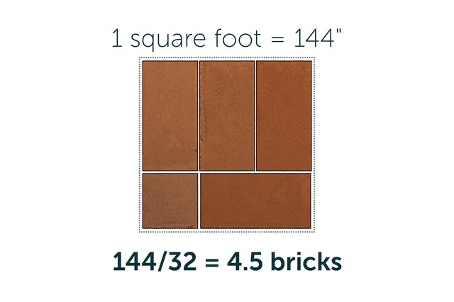 Square Foot Calculation Black Lesbiens Fucking