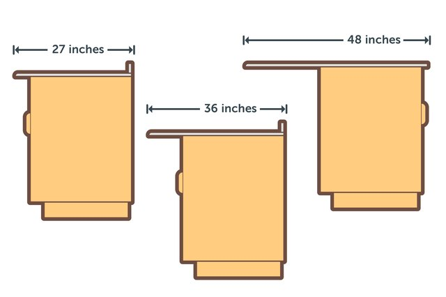 what is the standard width of a kitchen countertop ehow