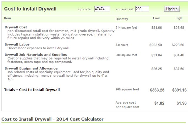 the cost to frame drywall