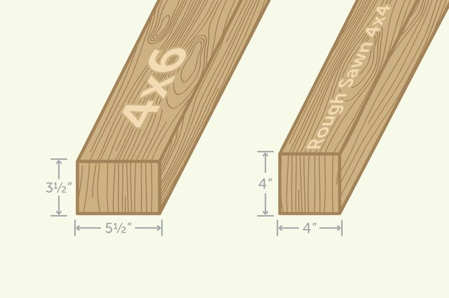 Actual sizes and dimensions of lumber with pictures ehow for Decking timber lengths