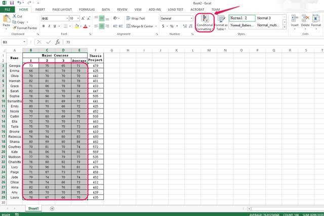 Select a group of table cells and click the Conditional Formatting button.