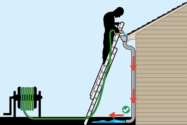 How To Clean Clogged Rain Gutter Downspouts With Pictures Ehow